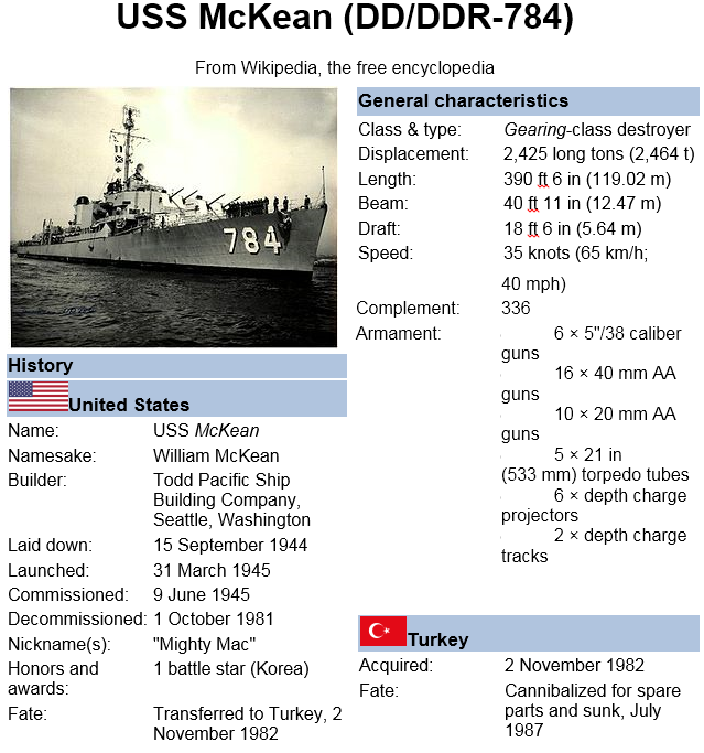 McKean-History-Wikipedia